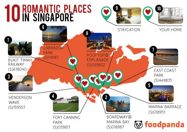 RomanticPlaces_Infographic-e
